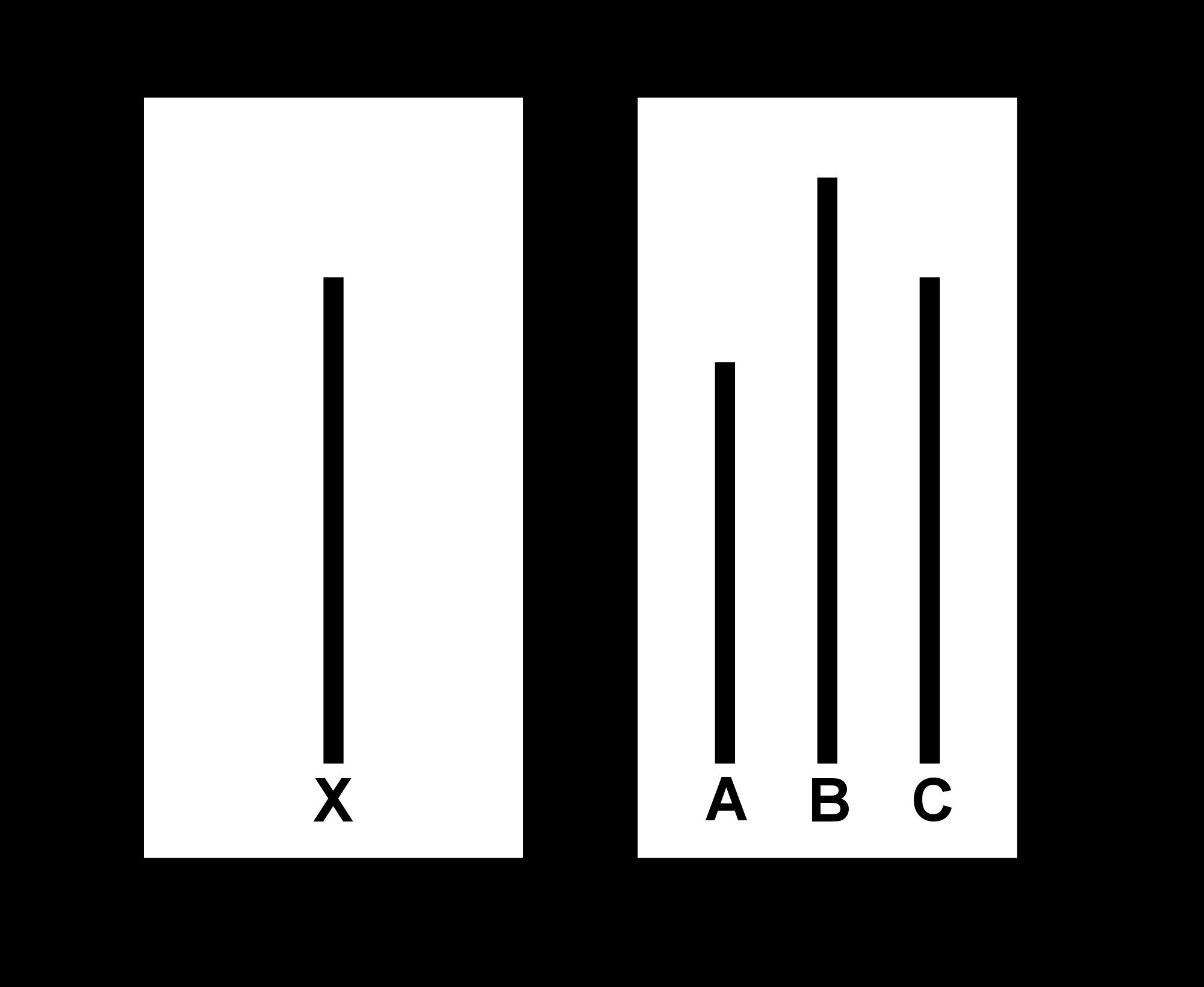 Eksperyment Ascha - Badanie nad konformizmem