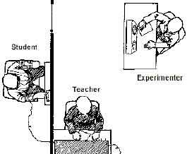 eksperyment-milgrama-uczestnicy